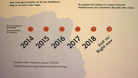 Statistik finns inte bara för de senaste åren, utan ända fram till nutid. Foto: Jan Ohlin